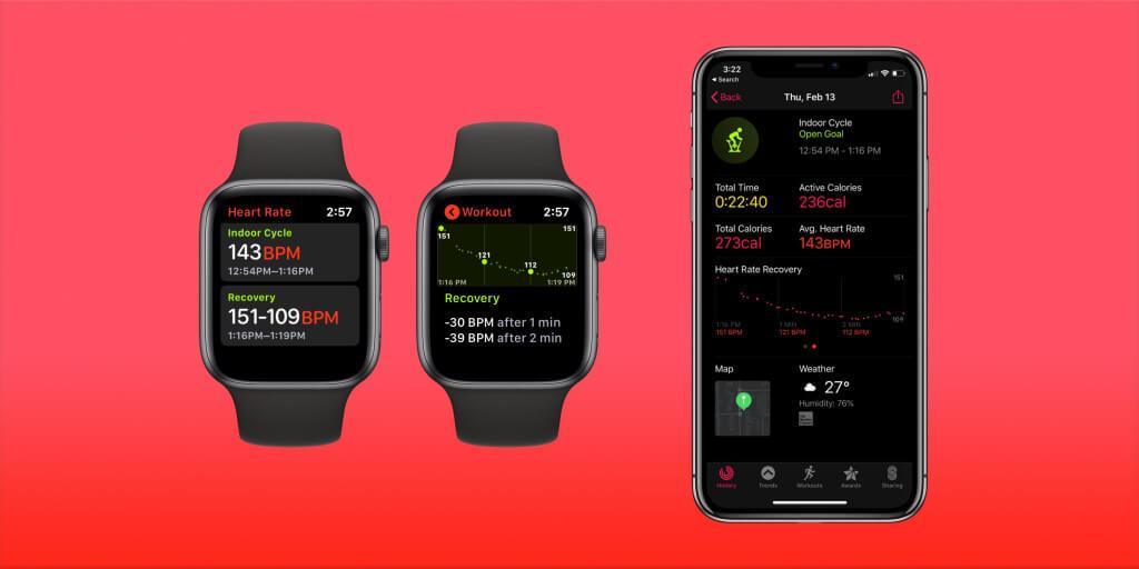 Apple Watch: как увидеть восстановление пульса и что это?