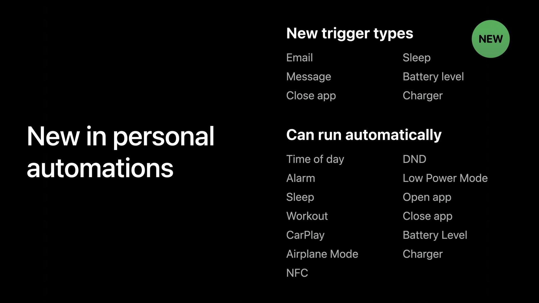 Ярлыки обновлений приложения iOS 14