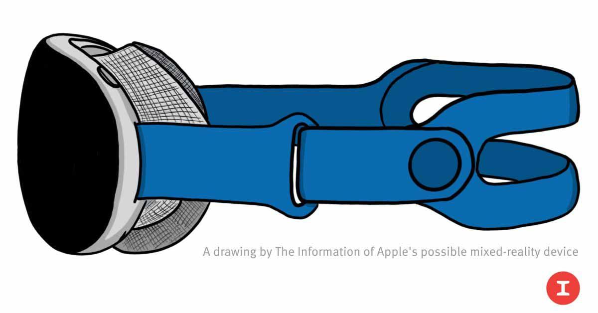 Опрос: Вы бы купили продвинутую гарнитуру Apple смешанной реальности с двумя дисплеями 8K за 3000 долларов?