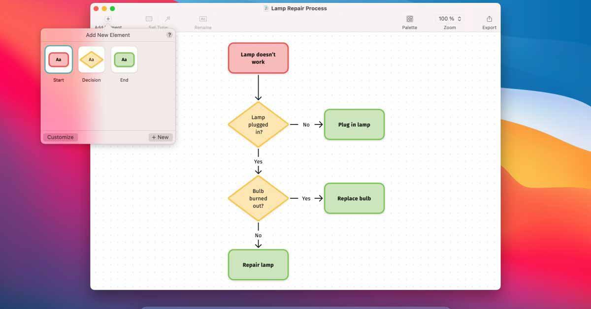 Приложение «Диаграммы» для Mac обновлено с возможностью настройки палитры и поддержкой компьютеров Mac M1.