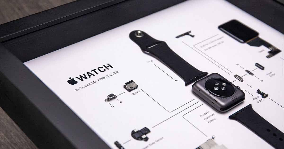 GRID запускает Apple Watch Series 1 в рамке, скоро появятся новые устройства Apple